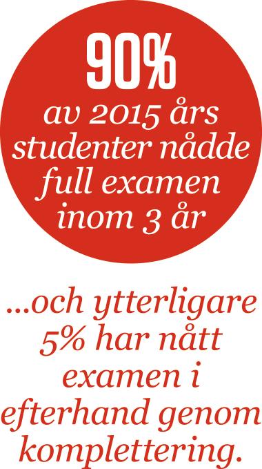 90proc-examen-1